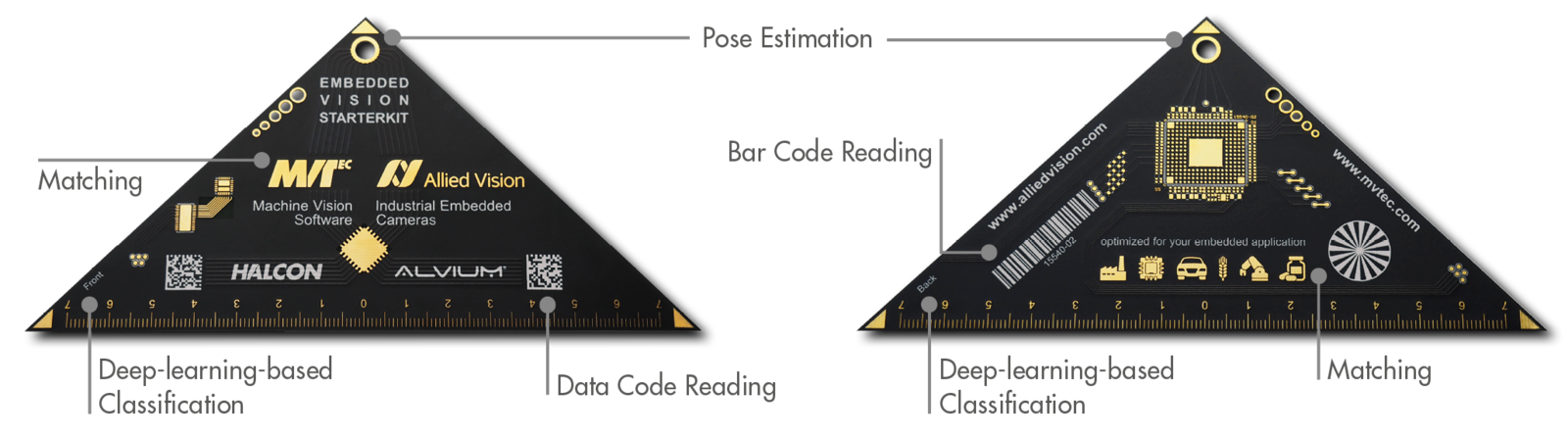 Triangle shaped PCB with application examples