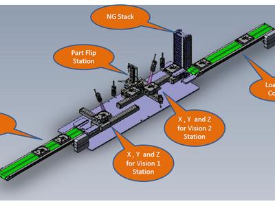 Visual Machine Inspection by Flexon Technology