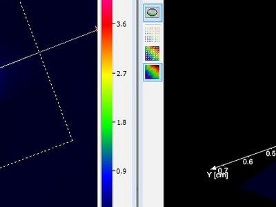 Visualization of a beam profile
