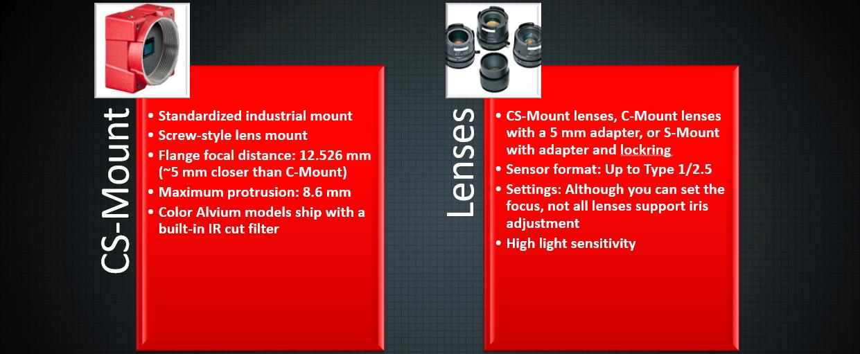 Description CS-Mount