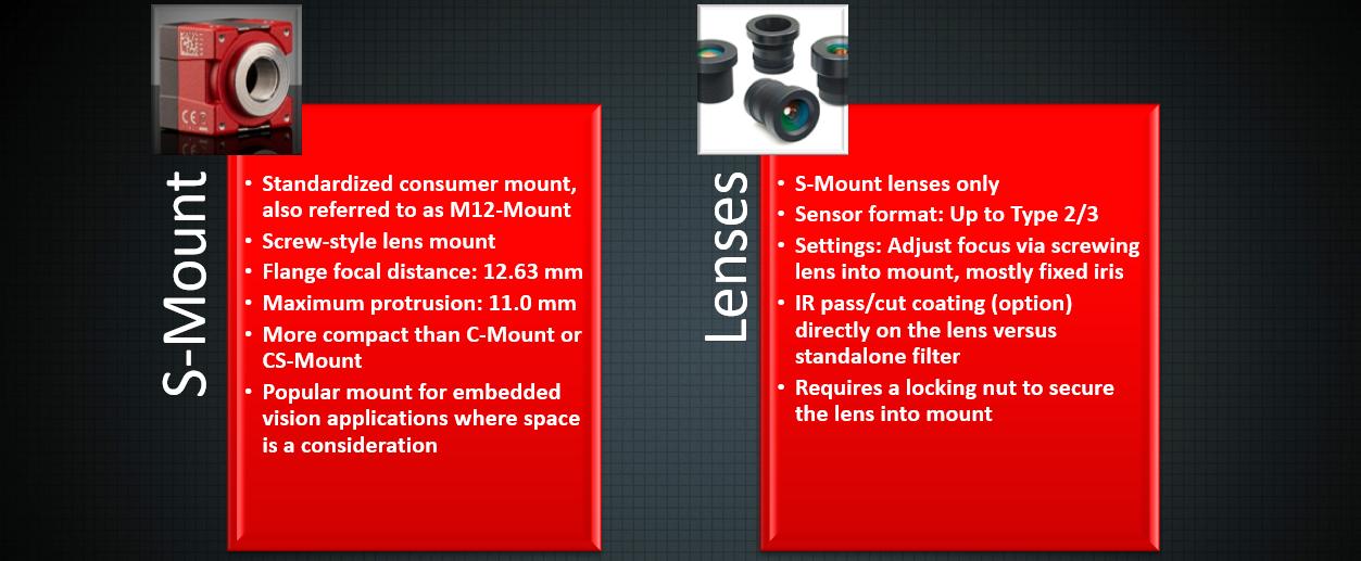Description S-Mount